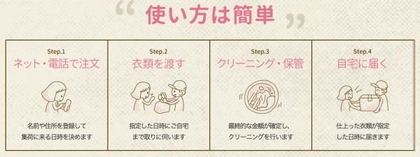 洗濯倉庫の4ステップ